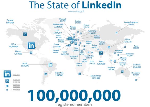 Com fer negoci a la xarxa Linkedin