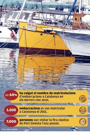 El sector nàutic fa aigües