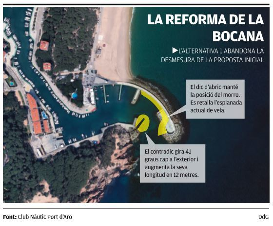 L'estudi d'impacte ambiental enterra el dic de 270 metres a la bocana del Port d'Aro
