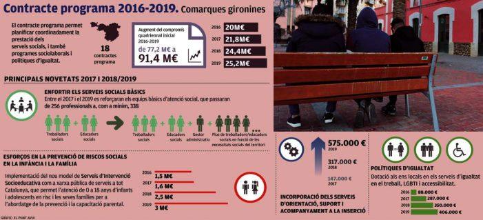 Acollits fins ara 274 menors immigrants no acompanyats