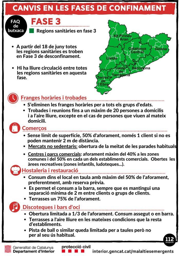 Totes les regions sanitàries catalanes entren en fase 3 i ja es permet mobilitat lliure dins de Catalunya