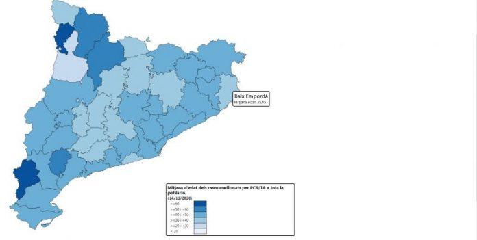 El Baix Empordà és una de les comarques amb una mitjana d'edat de casos positius més baixa
